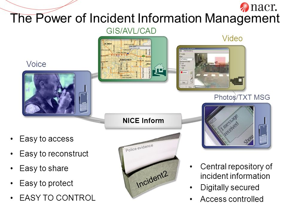 The Power of Incident Information Management