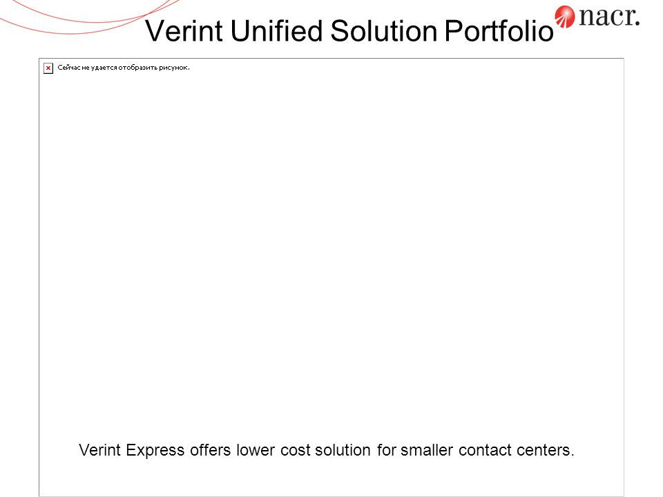 Verint Unified Solution Portfolio