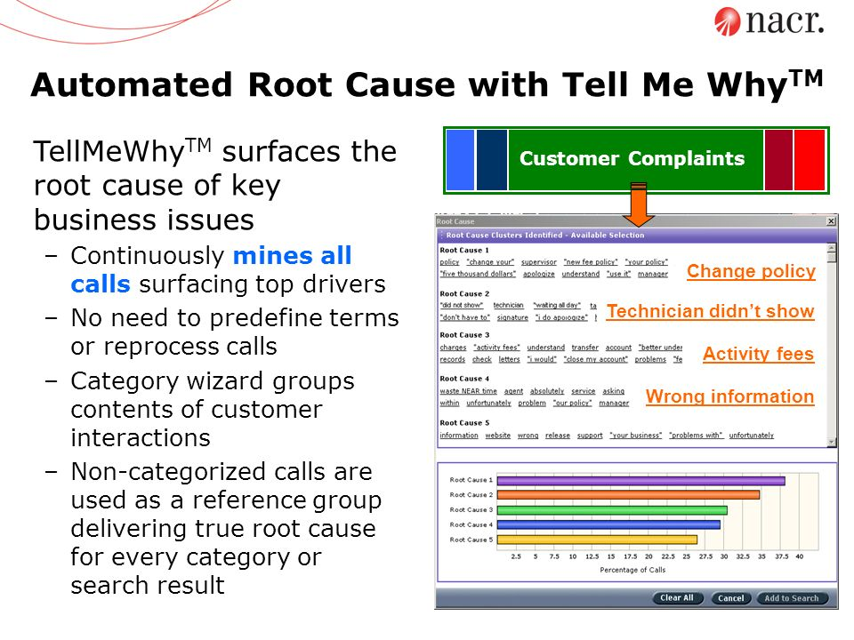 Automated Root Cause with Tell Me WhyTM