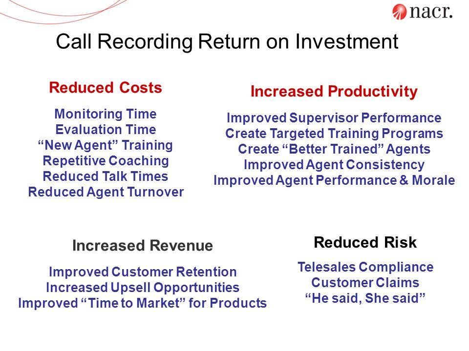 Call Recording Return on Investment