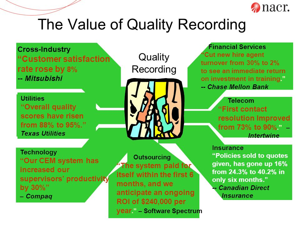 The Value of Quality Recording