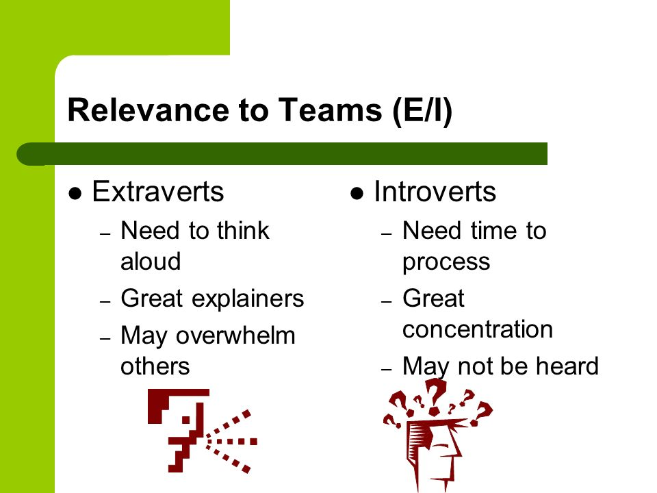 Relevance to Teams (E/I)