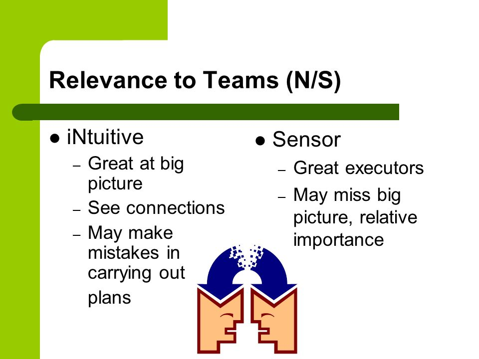 Relevance to Teams (N/S)