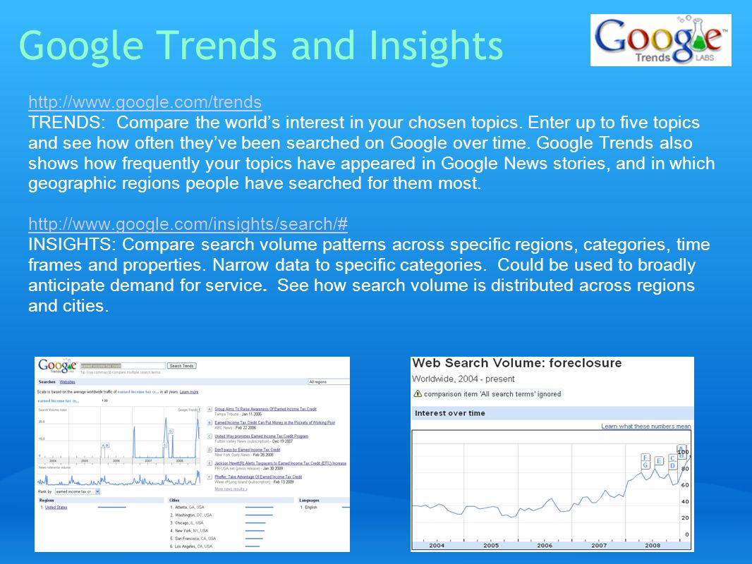 Google Trends and Insights