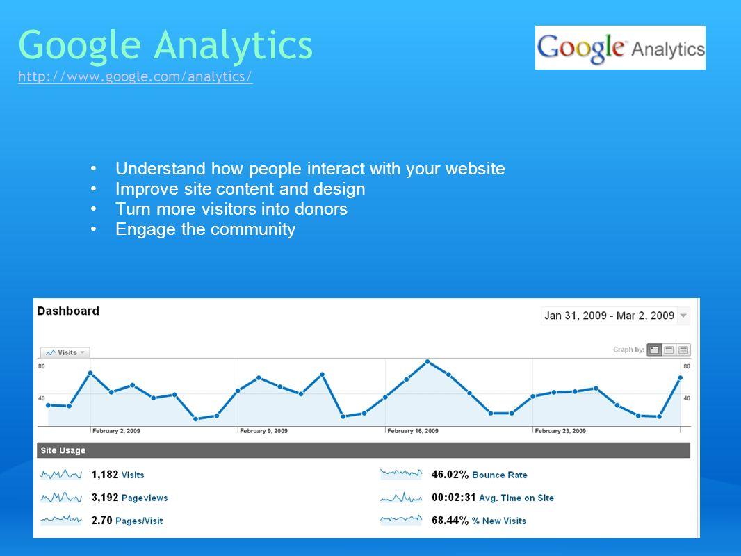 Google Analytics http://www.google.com/analytics/