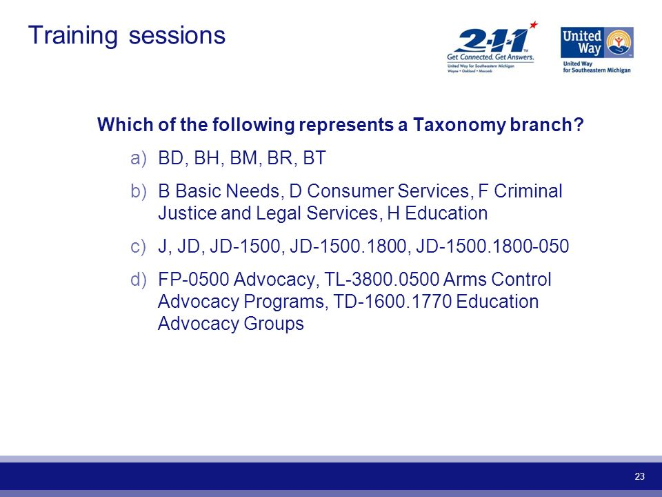 Training sessions Which of the following represents a Taxonomy branch