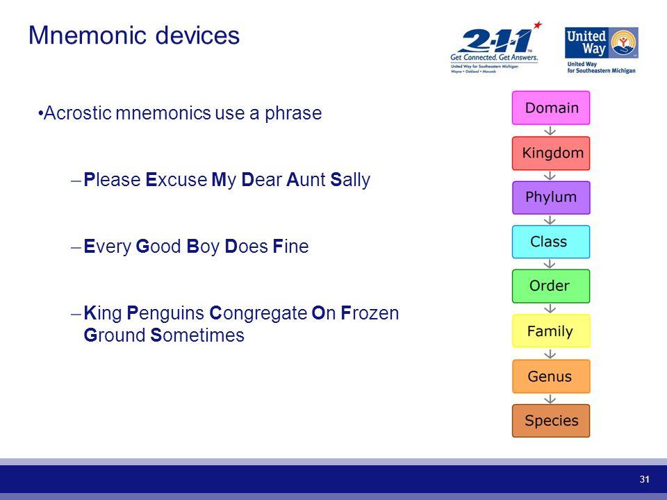 Mnemonic devices Acrostic mnemonics use a phrase