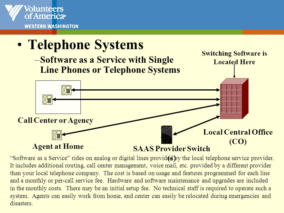 Telephone Systems Software as a Service with Single Line Phones or Telephone Systems. Switching Software is Located Here.