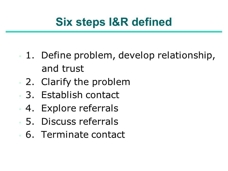 Six steps I&R defined 1. Define problem, develop relationship,