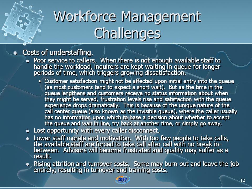Workforce Management Challenges