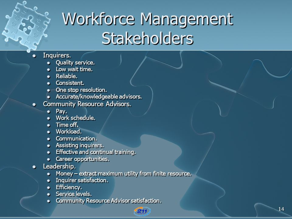 Workforce Management Stakeholders