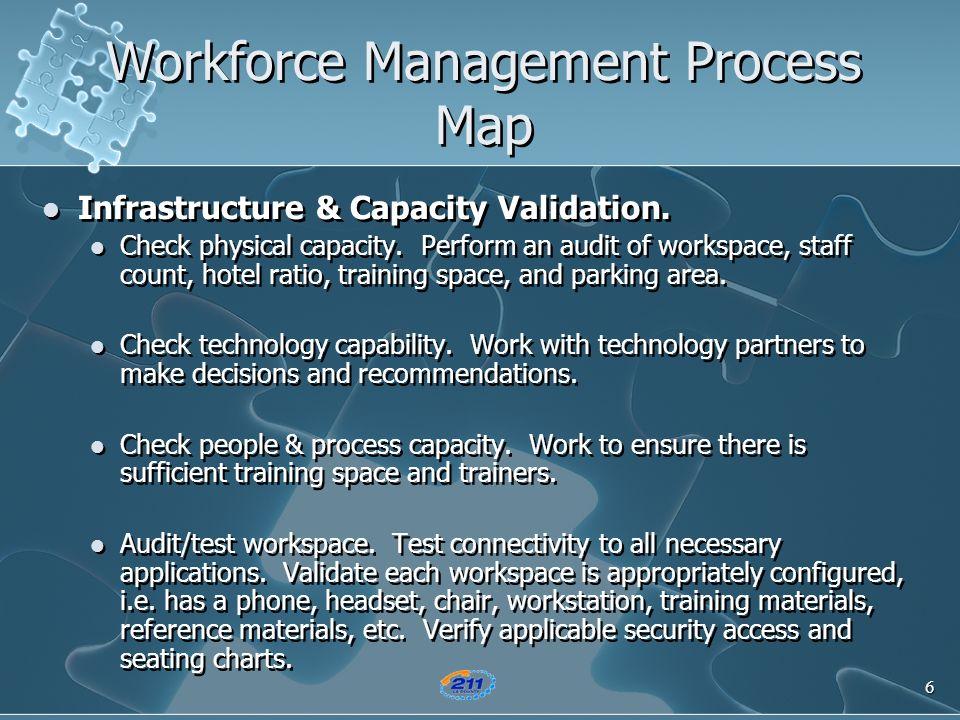 Workforce Management Process Map