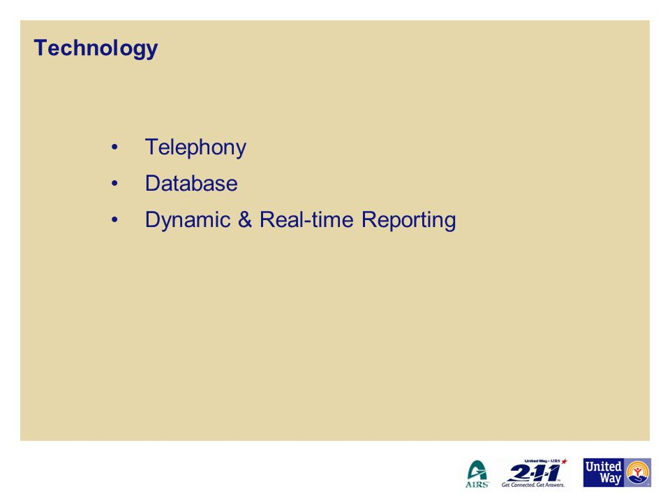 Technology Telephony Database Dynamic & Real-time Reporting