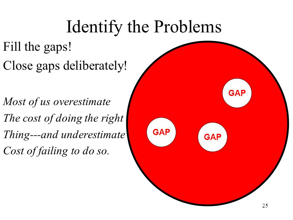 Identify the Problems Fill the gaps! Close gaps deliberately!