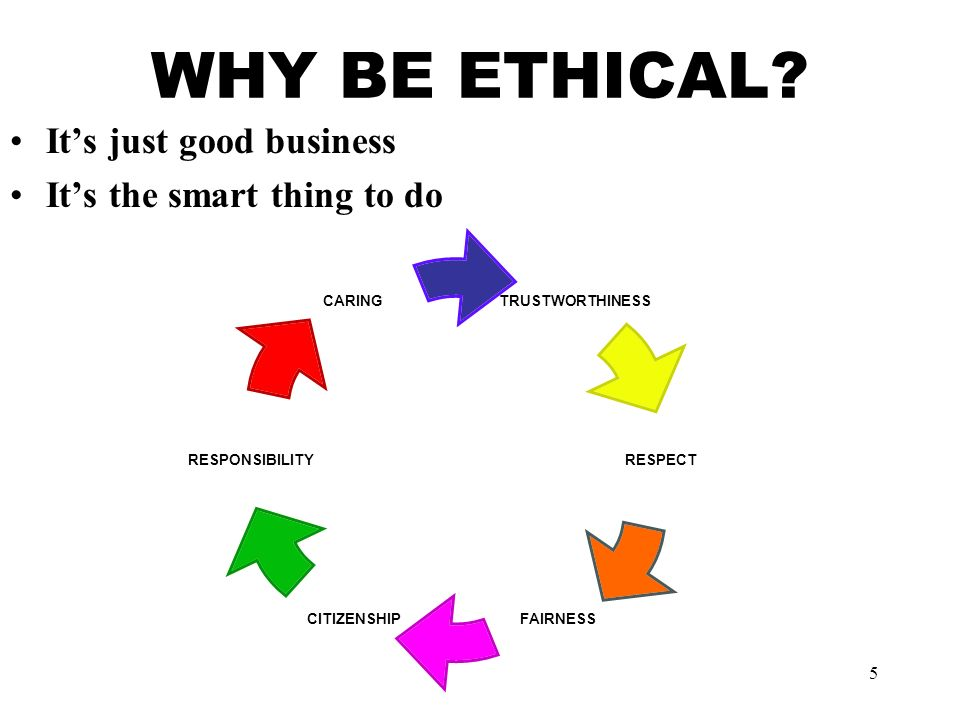 WHY BE ETHICAL It's just good business It's the smart thing to do