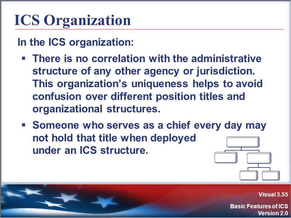 Unit  Course Overview Introduction To Ics  Ppt Download
