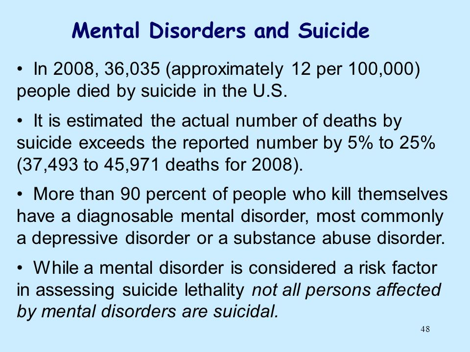 Mental Disorders and Suicide