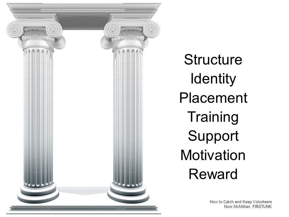 Structure Identity Placement Training Support Motivation Reward