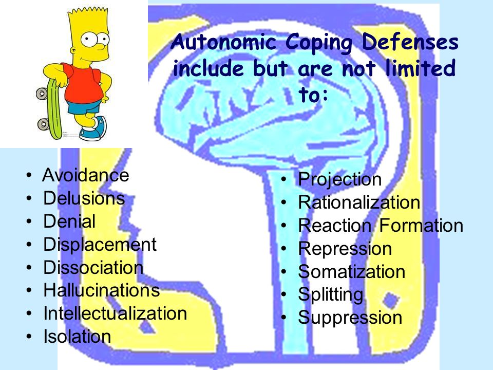 Autonomic Coping Defenses include but are not limited to: