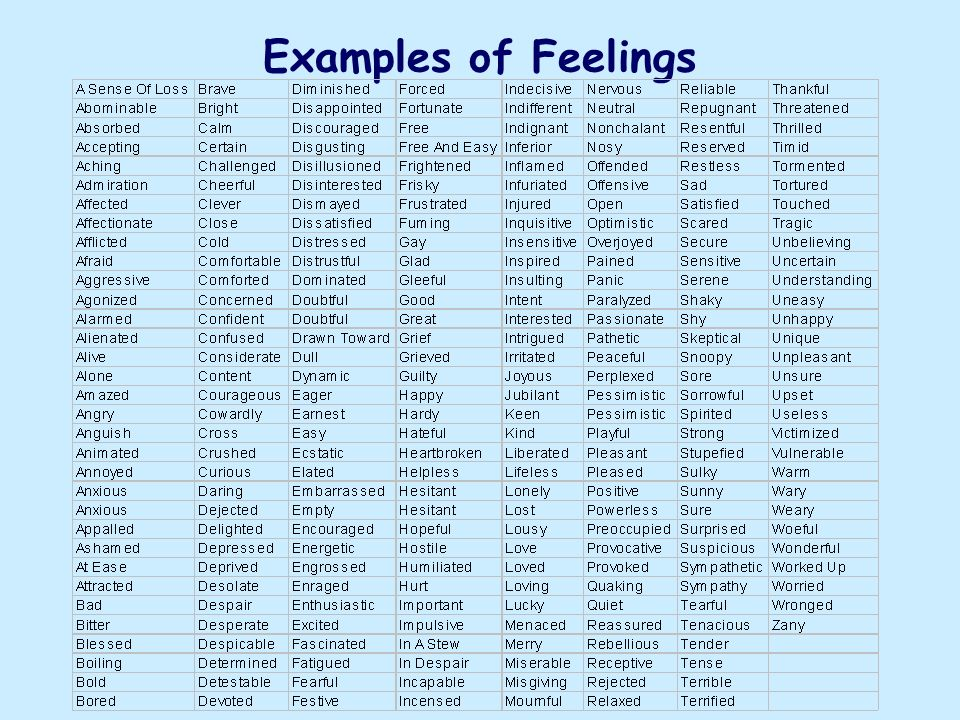 INFORMATION ABOUT YOUR FEELINGS