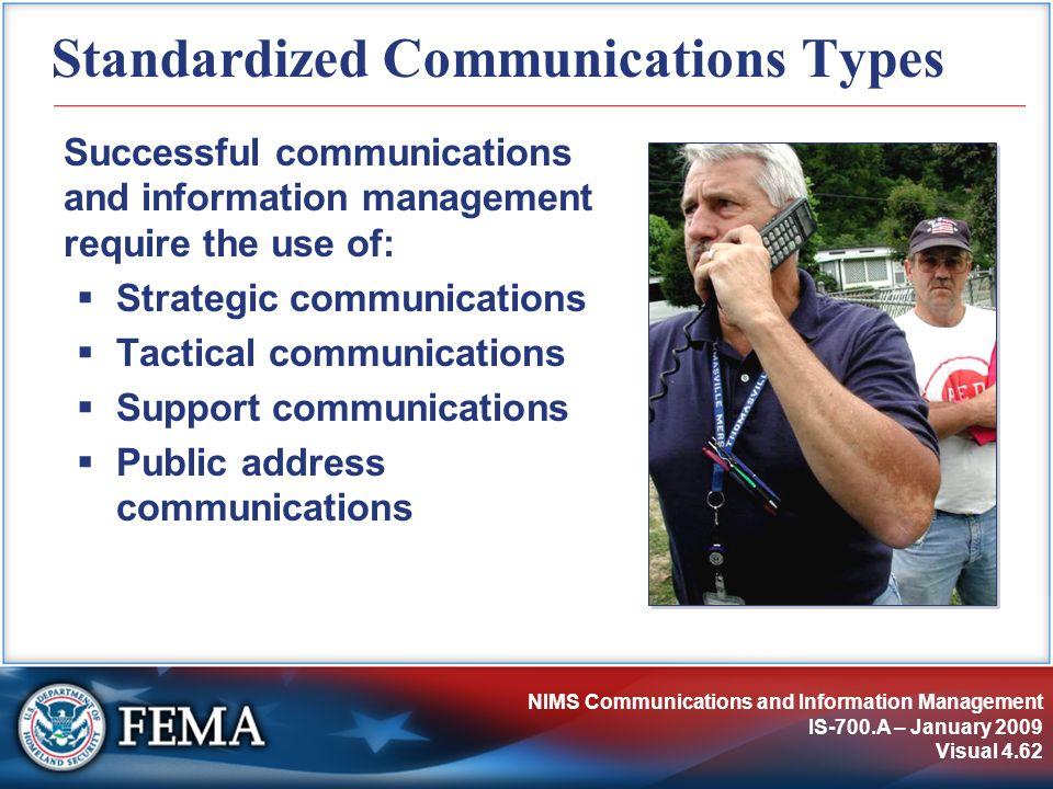 Standardized Communications Types