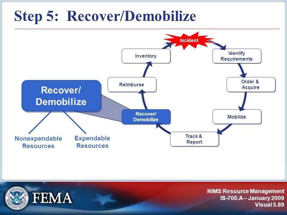 Step 5: Recover/Demobilize