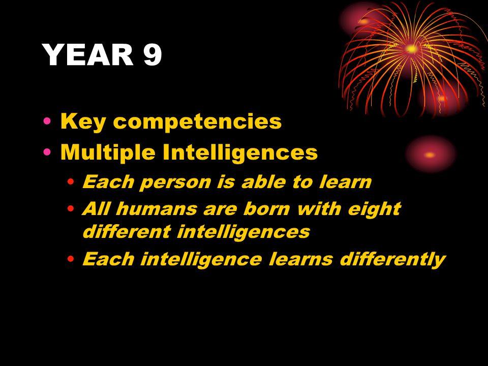 YEAR 9 Key competencies Multiple Intelligences