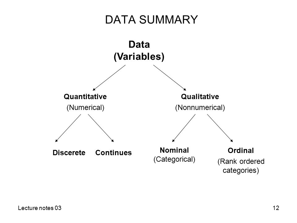lecture summarizing categorical variables Summarize categorical data for two categories in two-way frequency tables  all  parts of today's lesson involve the analysis, discussion, and collection of real.