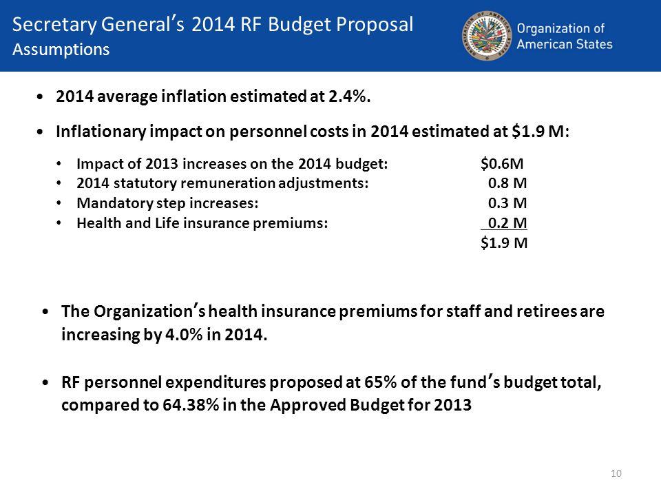 Secretary General's 2014 RF Budget Proposal