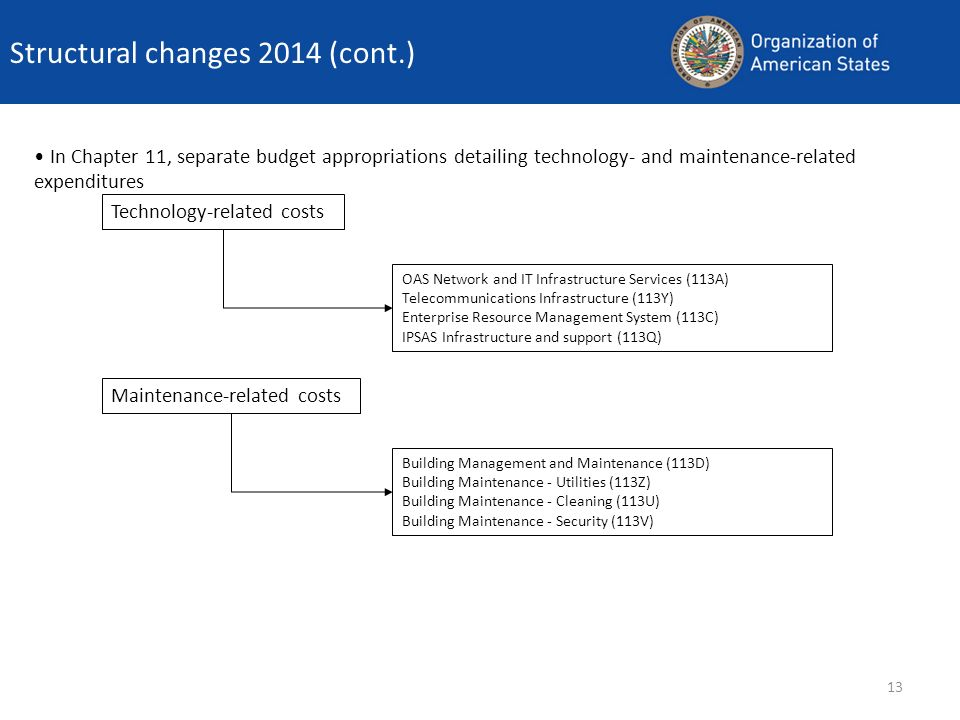 Structural changes 2014 (cont.)