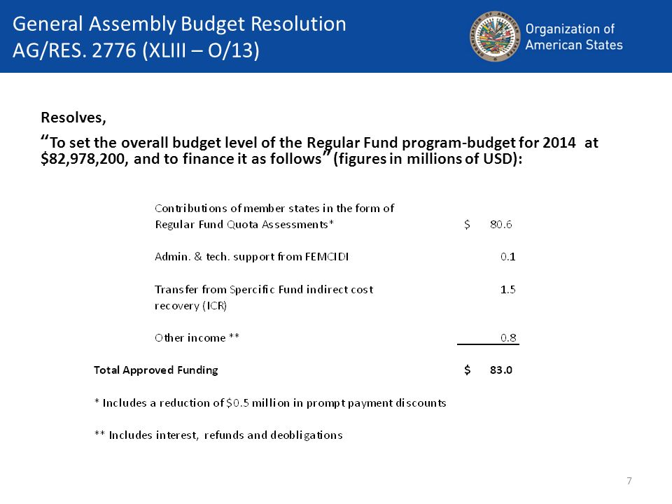 General Assembly Budget Resolution AG/RES. 2776 (XLIII – O/13)