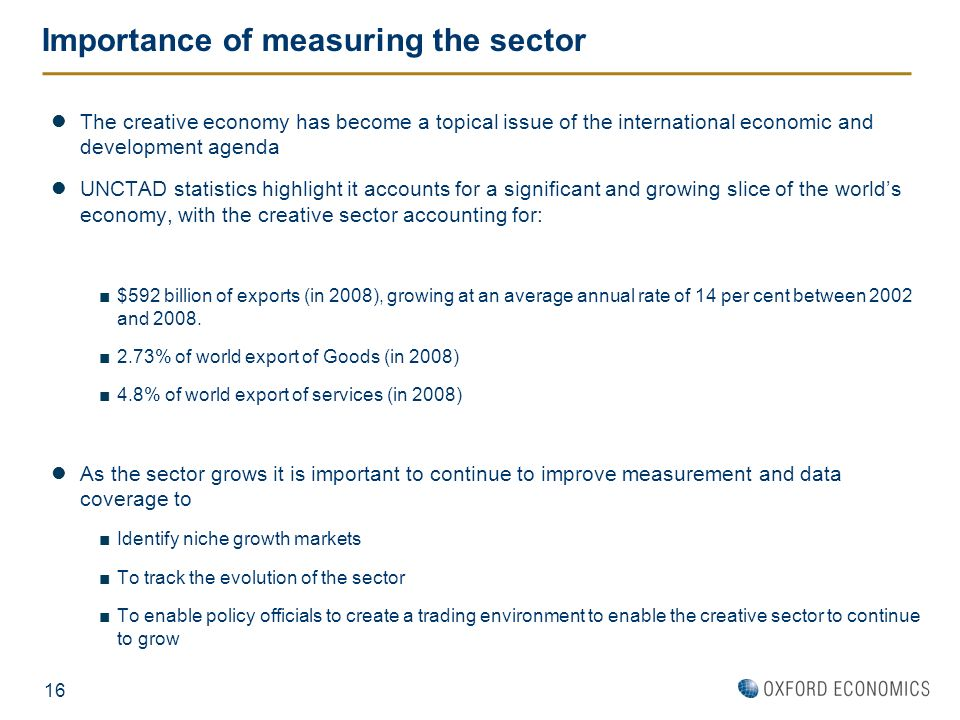 Importance of measuring the sector