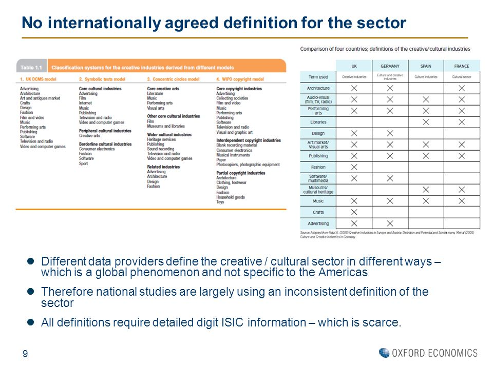 No internationally agreed definition for the sector