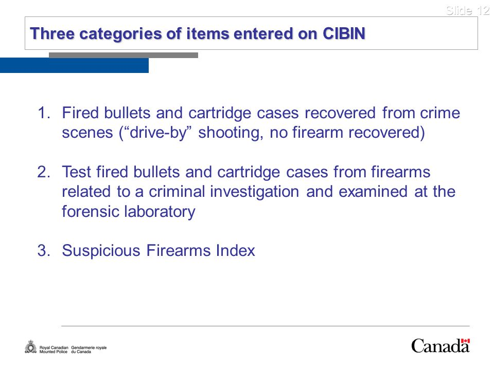Three categories of items entered on CIBIN