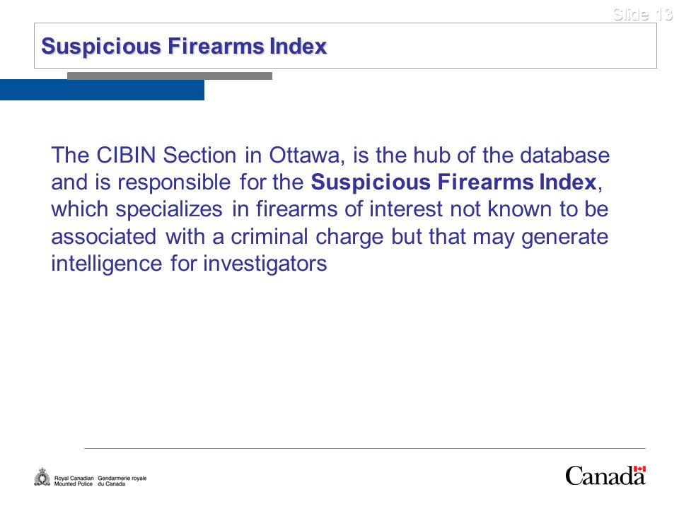 Suspicious Firearms Index