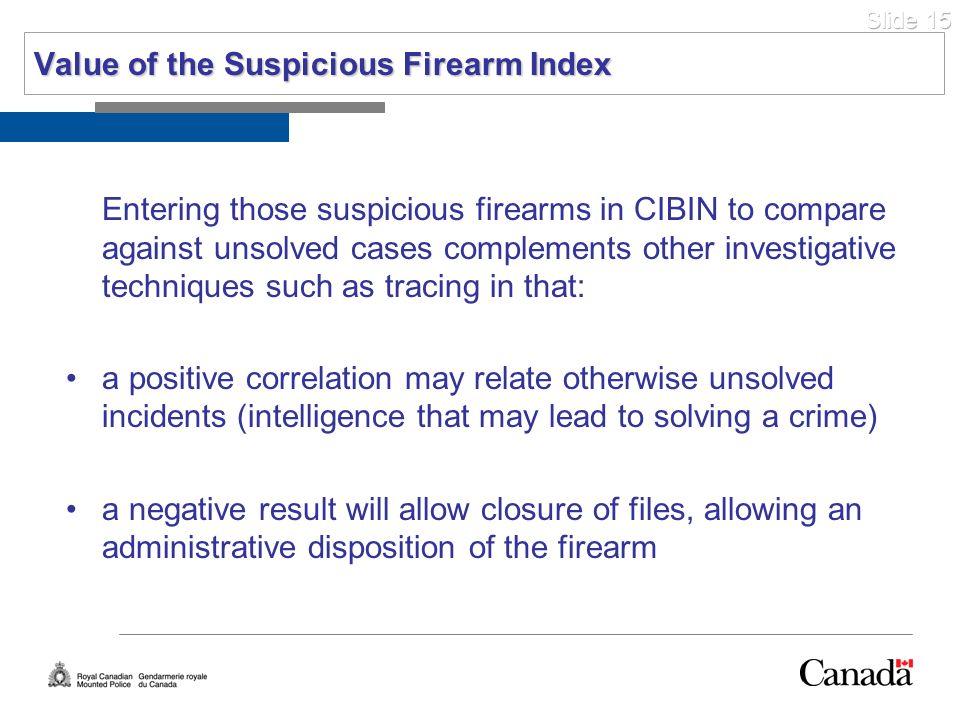 Value of the Suspicious Firearm Index
