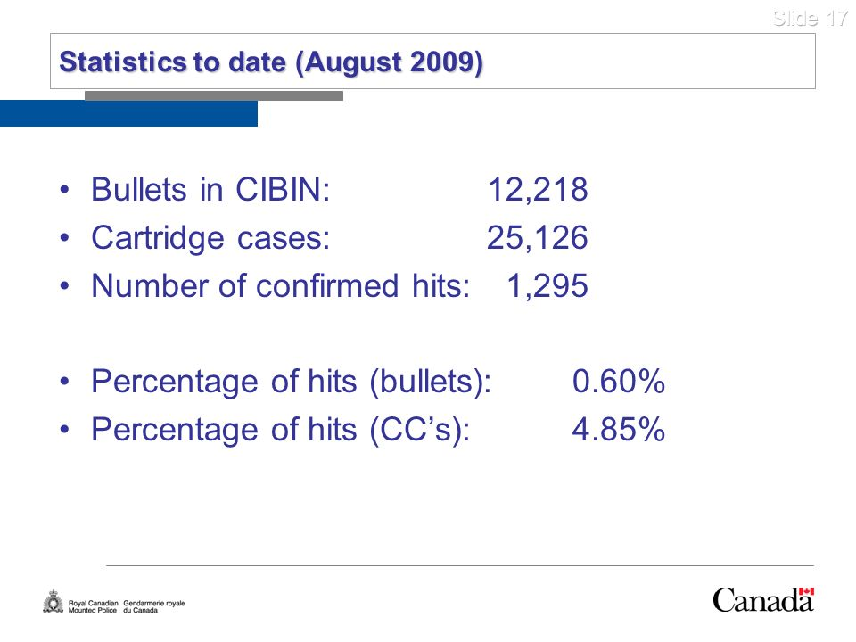 Statistics to date (August 2009)