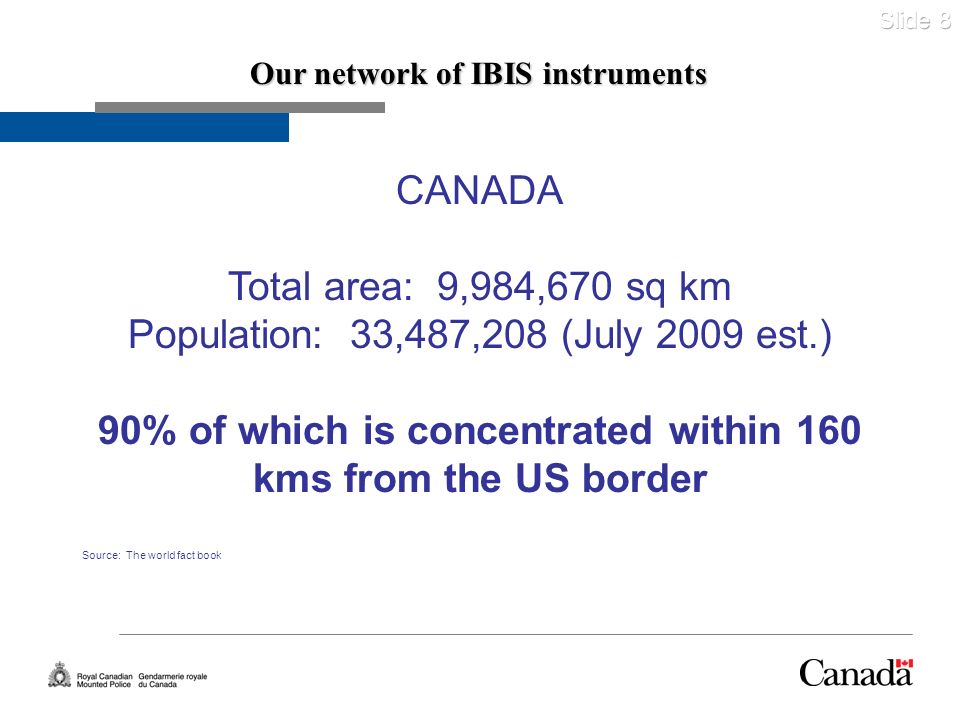 90% of which is concentrated within 160 kms from the US border