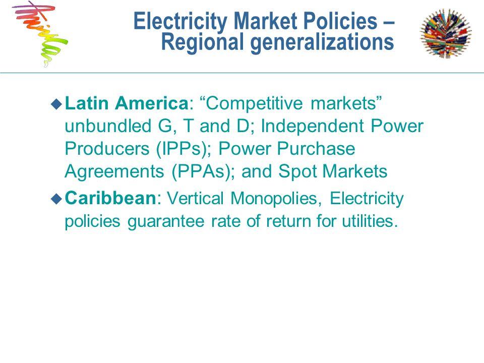 Electricity Market Policies – Regional generalizations