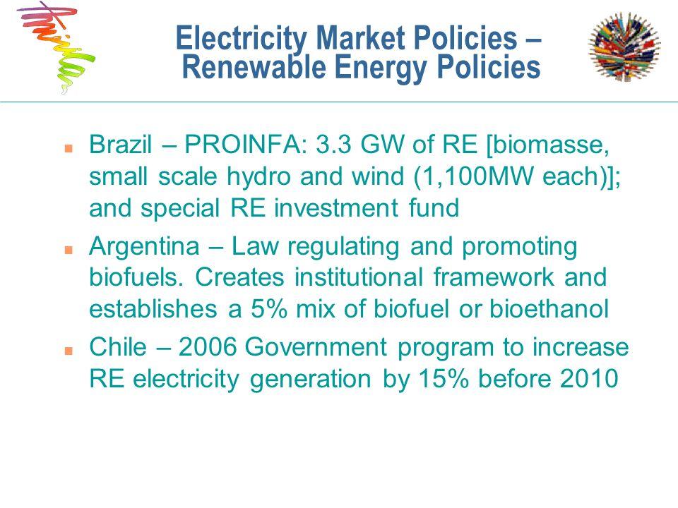 Electricity Market Policies – Renewable Energy Policies