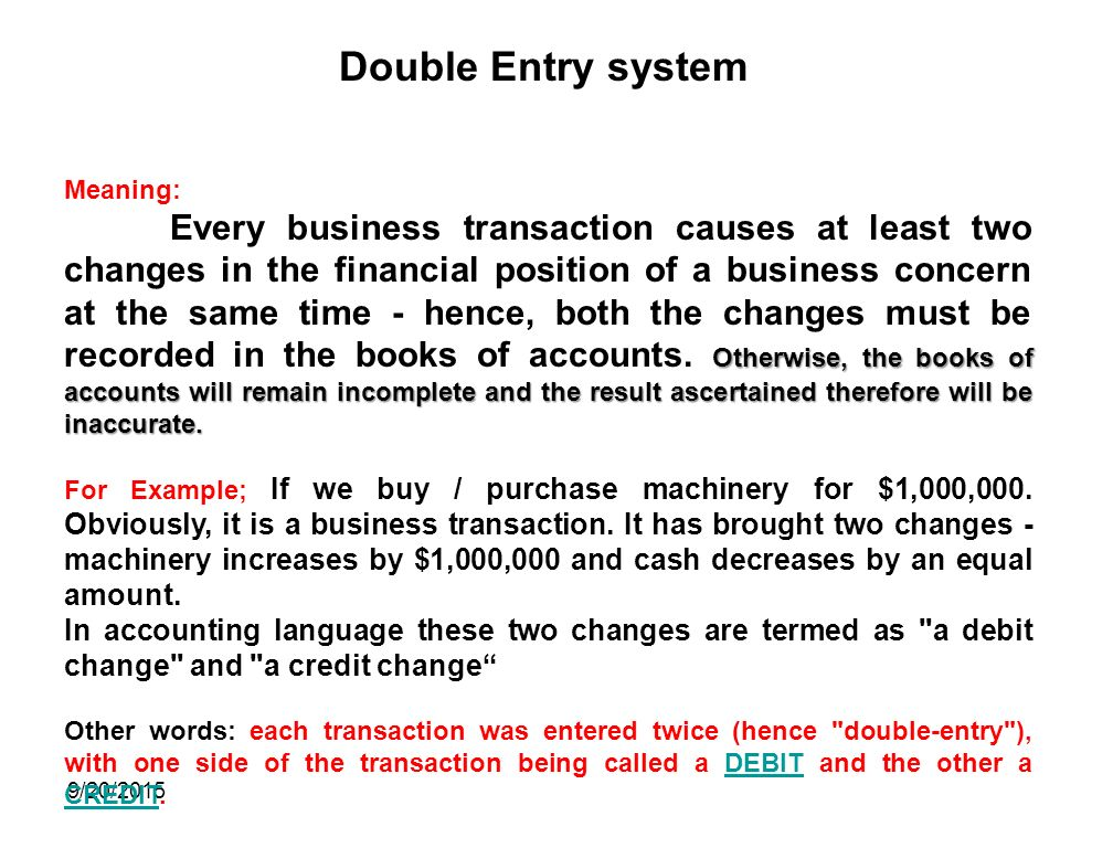 The Double-Entry System: The Basic Method of Accounting