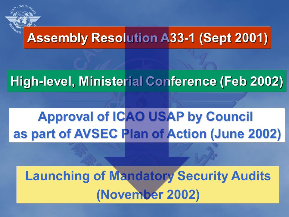 Assembly Resolution A33-1 (Sept 2001)