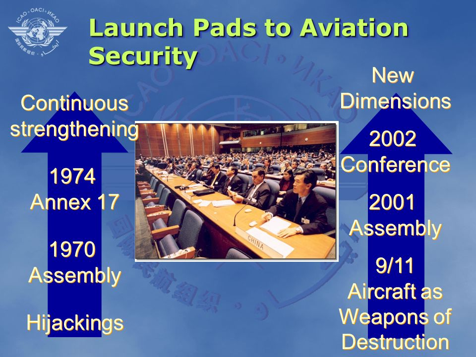 Launch Pads to Aviation Security