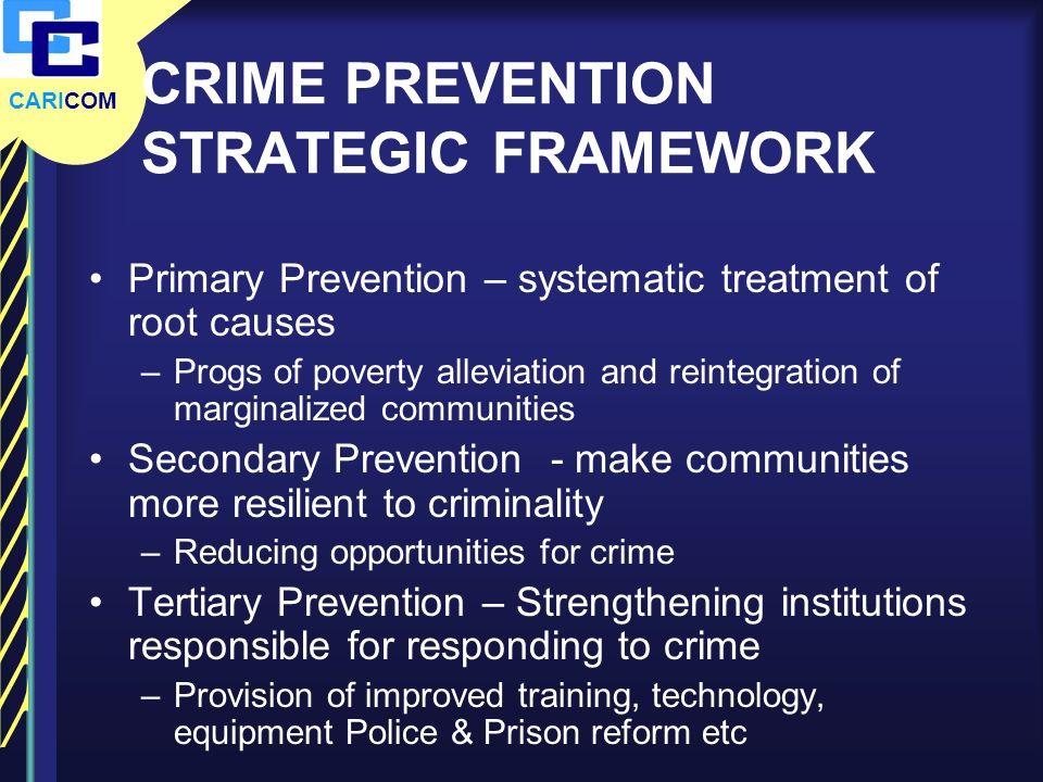 CRIME PREVENTION STRATEGIC FRAMEWORK