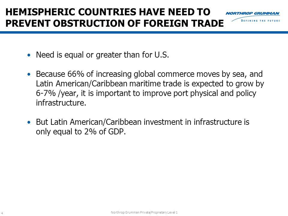 HEMISPHERIC COUNTRIES HAVE NEED TO PREVENT OBSTRUCTION OF FOREIGN TRADE