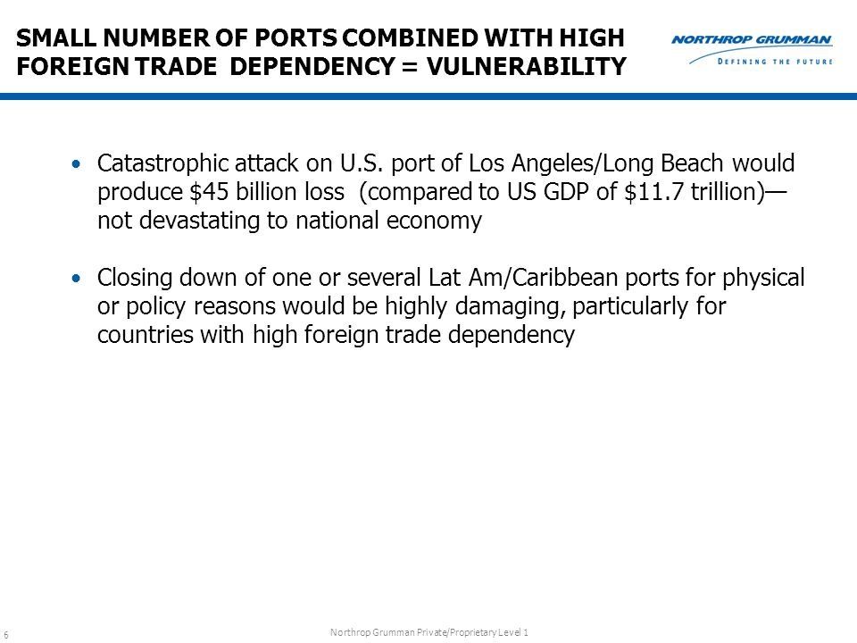 SMALL NUMBER OF PORTS COMBINED WITH HIGH FOREIGN TRADE DEPENDENCY = VULNERABILITY