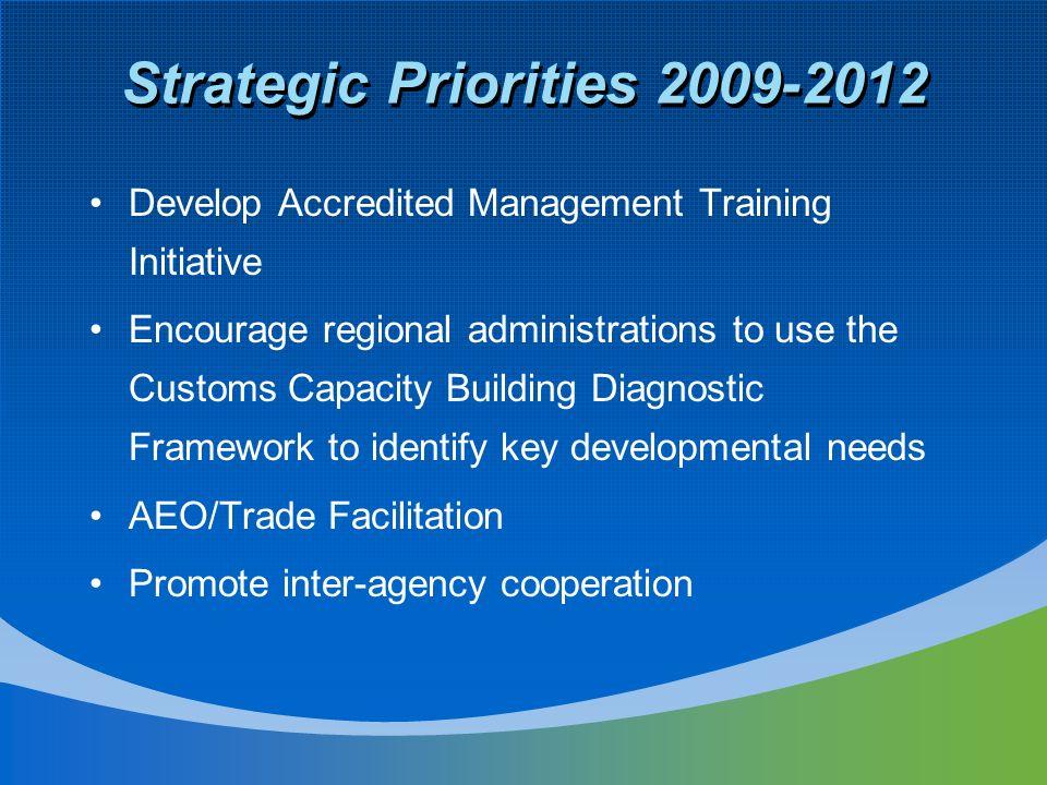Strategic Priorities 2009-2012