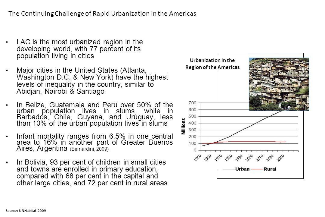 Urbanization in the Region of the Americas