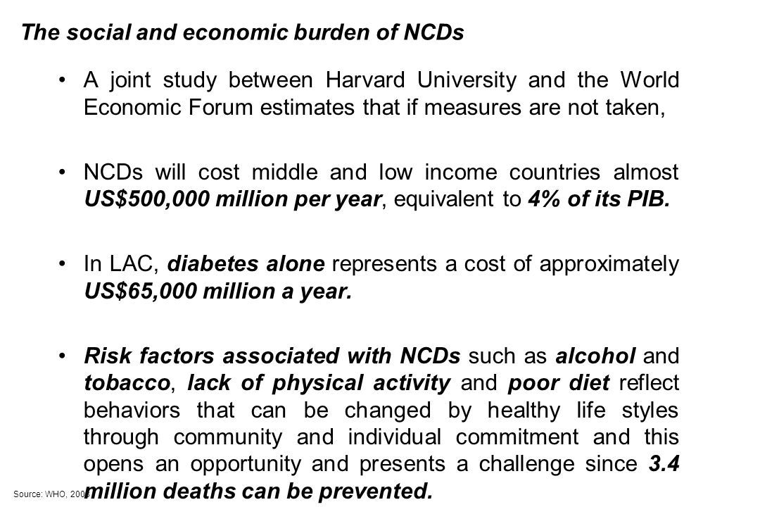 The social and economic burden of NCDs