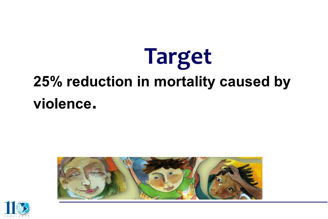 Target 25% reduction in mortality caused by violence.